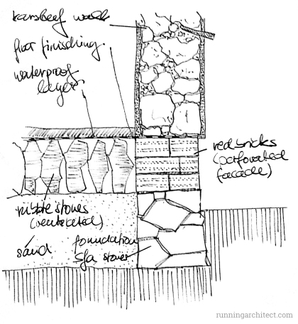 proposed foundation detail