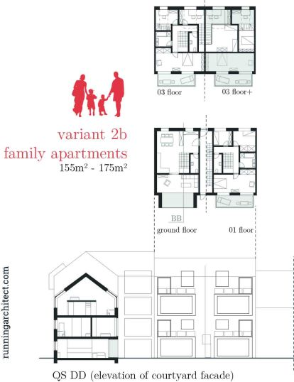 variant 2b - family housing