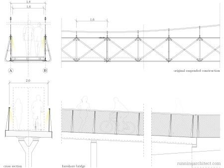 details plans