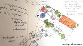 landscape planing